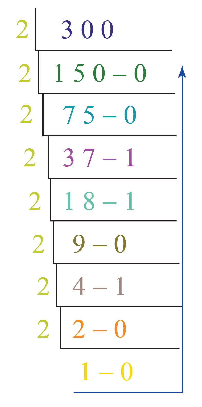 hight resolution of Number System   Definitions   What is Number System - Cuemath