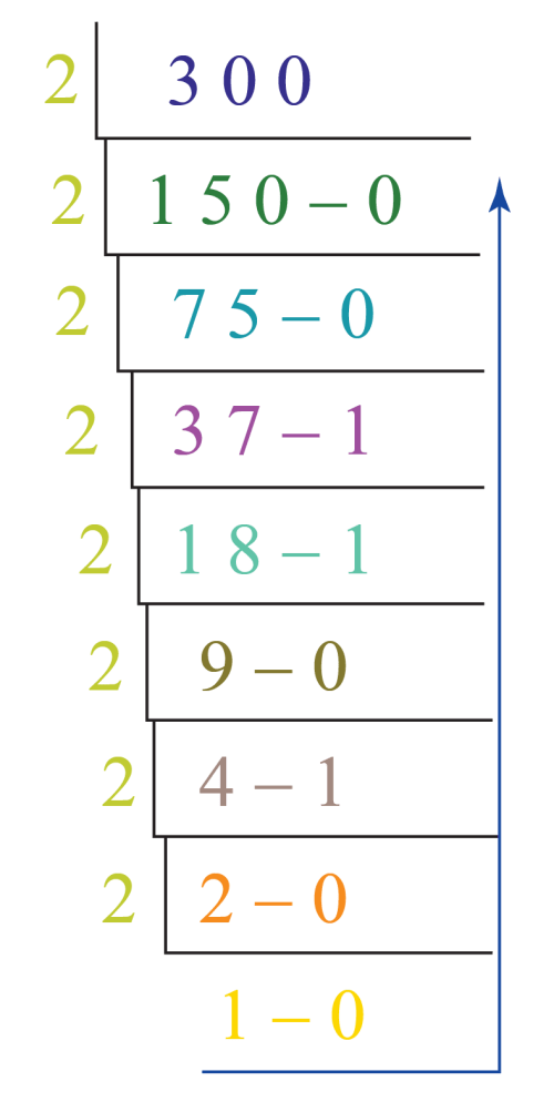 small resolution of Number System   Definitions   What is Number System - Cuemath