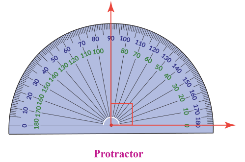 small resolution of Perpendicular Lines   Definition