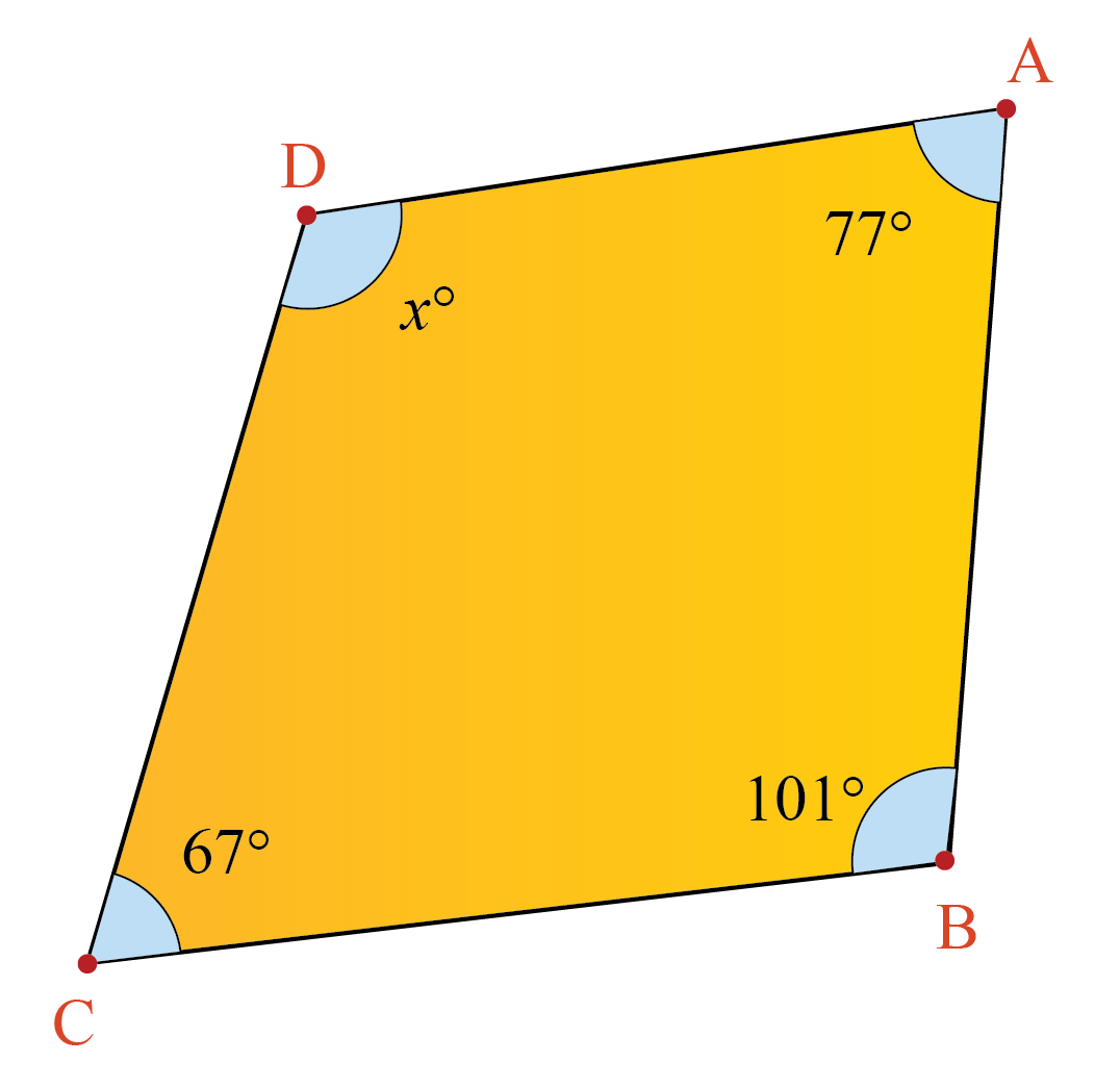 hight resolution of Quadrilaterals: Types   Properties   What is Quadrilaterals