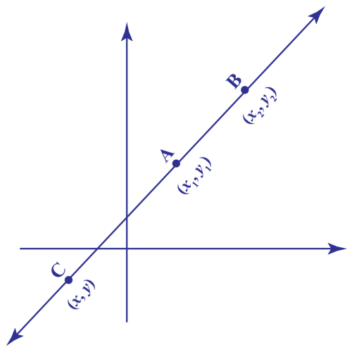 small resolution of Two Point Form  Equation of a line   Solved Example - Cuemath