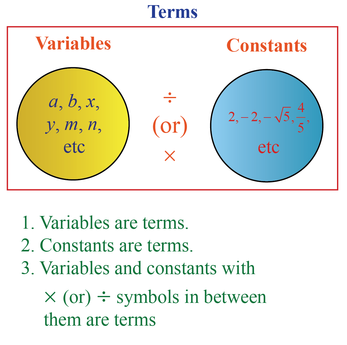 Variable Expressions Definition Formula Amp Examples