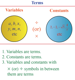 Variable Expressions   Definition [ 1139 x 1146 Pixel ]