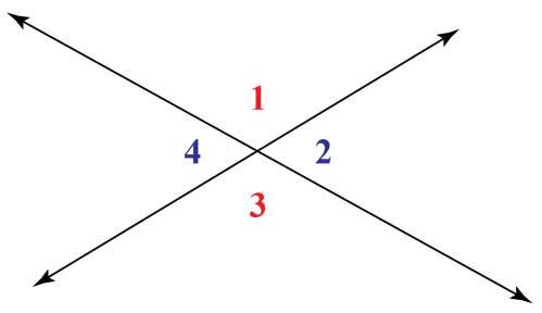 small resolution of Vertical Angles - Cuemath