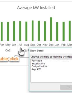 Excel pivot chart drill down pre also buttons  my online training hub rh myonlinetraininghub