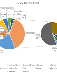 Parts to  whole bar chart also excel charts  my online training hub rh myonlinetraininghub