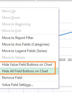 Hide field buttons on excel pivotchart also would you like charts with that  my online training hub rh myonlinetraininghub