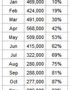 Excel secondary axis also chart  my online training hub rh myonlinetraininghub