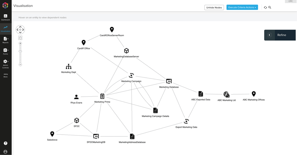 How trust-hub use graph visualization to power GDPR compliance