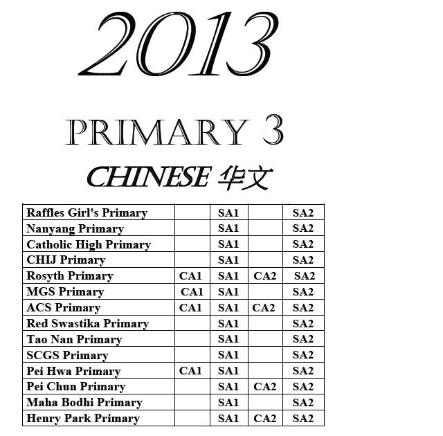 Primary 3 2017 English, Maths, Science, Chinese