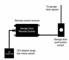 Universal garage door remote control kit