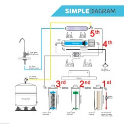 Water Well Wiring Diagram Goldstar Gps System Diagrams Free For You Of Ro Purifier 35 Pump