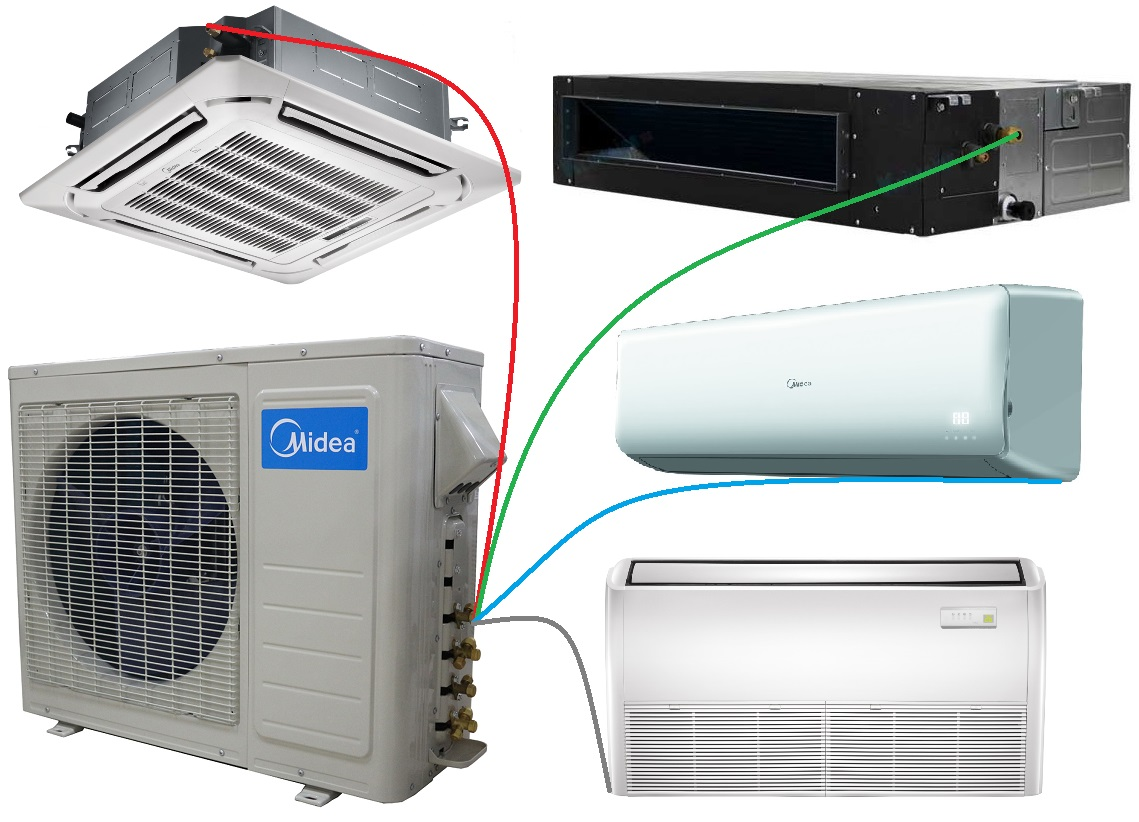 Ducted Air Conditioning Prices