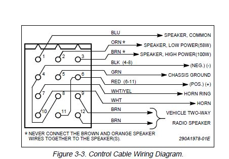 Beautiful Whelen Siren Wiring Diagram Pictures Images For Image