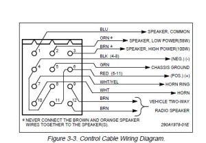 Federal Signal Siren Control Power Harness Plug PA300 12