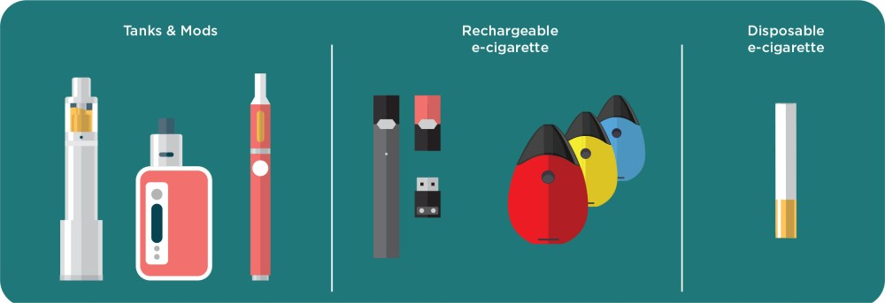 medium resolution of photo of an e pipe e cigar tank devices and rechargeable