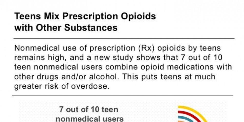 Prescription Drugs NIDA For Teens