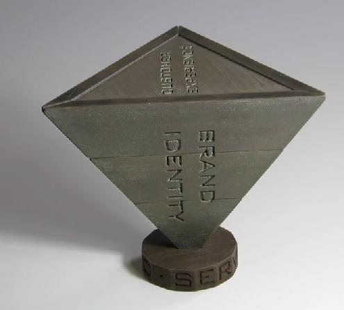 servicebranding_global-pyramid-01