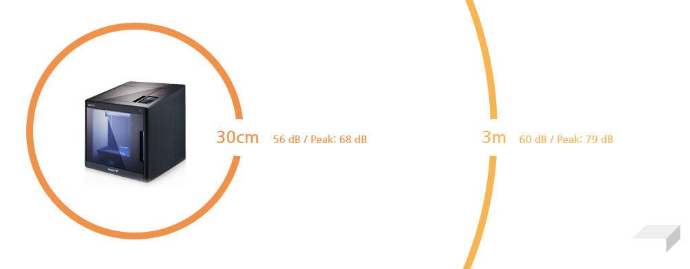 3Dwox_DP200-dBTesting