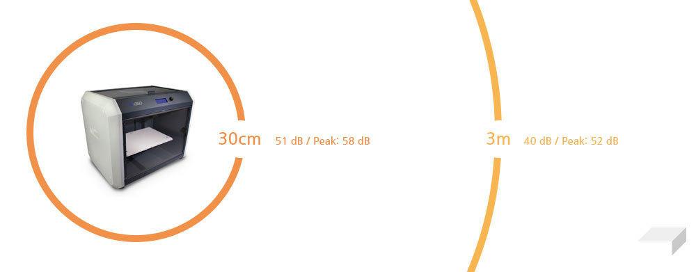 x350pro_dBTesting