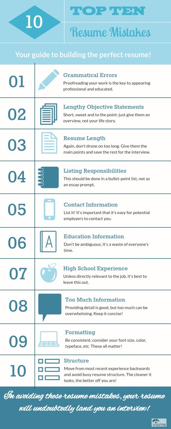 Common Resume Mistakes and How to Fix Them | College News