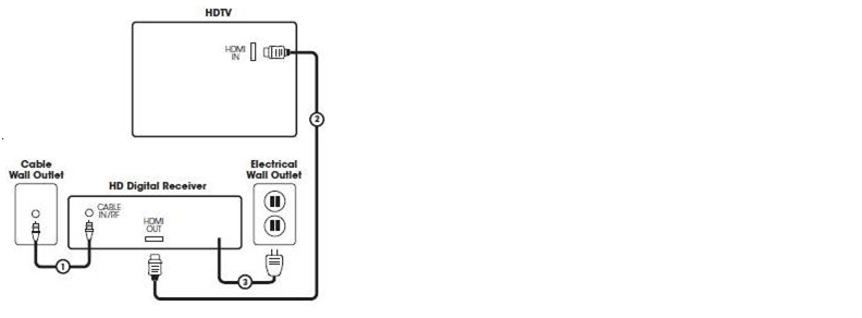internet cable wiring diagram hella spectrum net