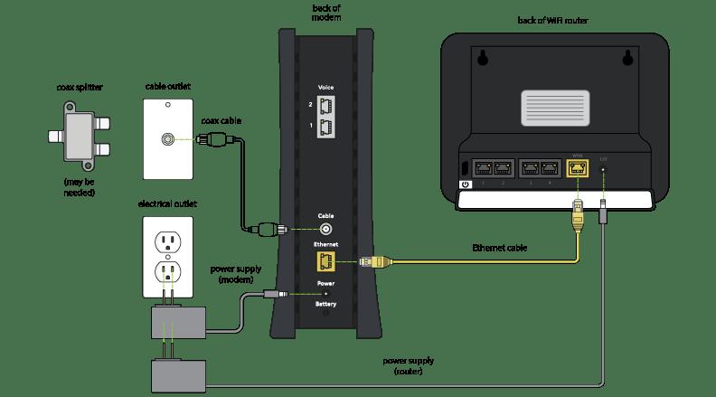 dsl splitter wiring diagram 2003 ford f250 radio spectrum net