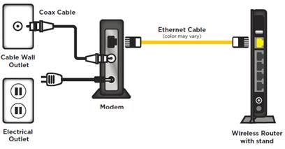 Spectrumnet SelfInstall Spectrum Internet WiFi Service