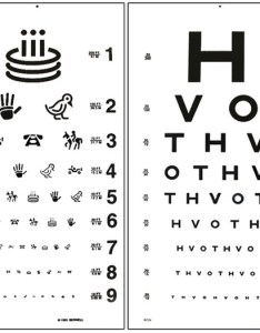 Hotv allen figure test foot also eye charts  visual tests rh accutome