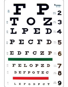 Snellen eye chart feet also charts  visual tests rh accutome