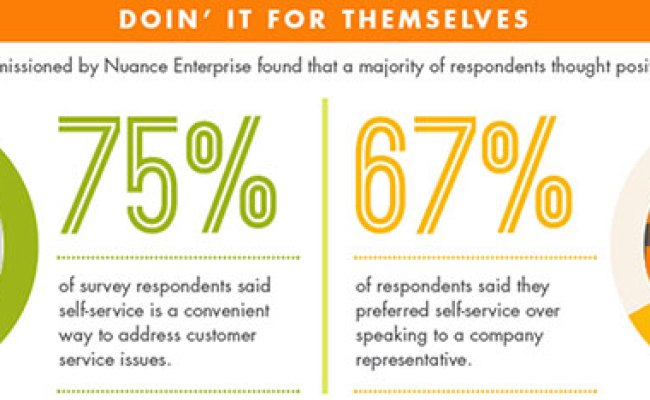 Improvements In Search For More Intelligent Customer Self