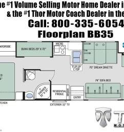 thor 29 3 wiring diagram [ 1200 x 800 Pixel ]