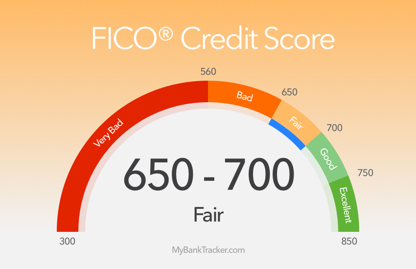 Public relations manager at hard rock hotel and casino tulsa, responded to this review responded december 14, 2017. 6 Credit Cards for Credit Score of 650 - 700
