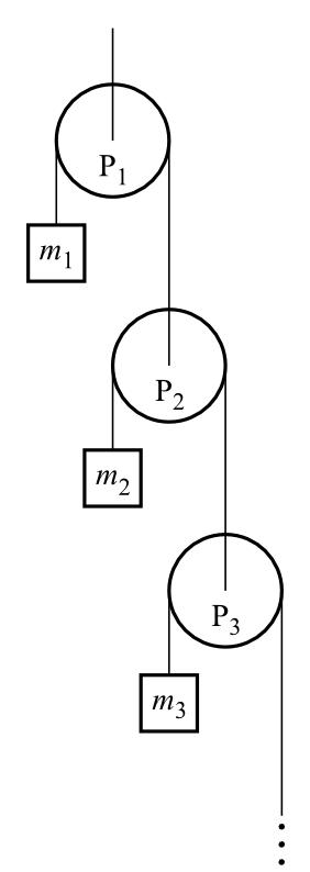 Classical Mechanics Problem: Infinite Atwood Machine
