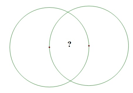 Geometry Problem on Circles Problem Solving: Congruent