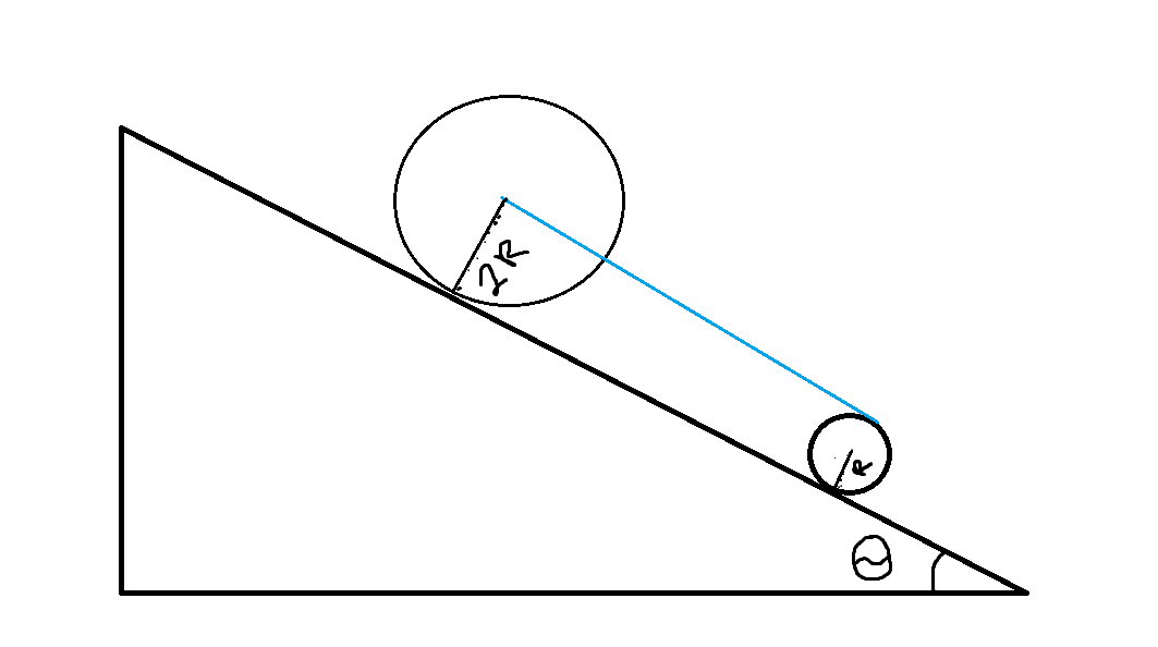 Classical Mechanics Problem: Will you roll with me