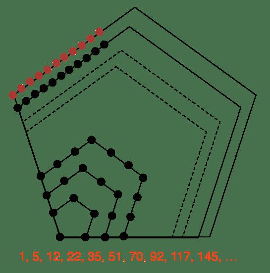 Discrete Mathematics Problem on Linear Recurrence