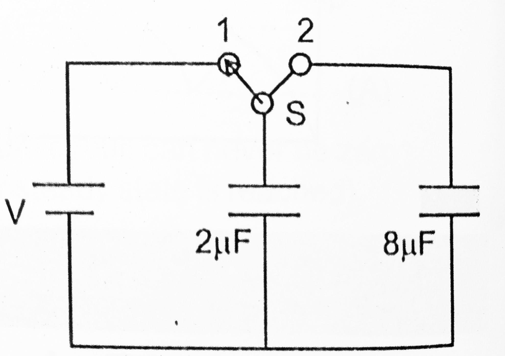 Electricity and Magnetism Problem: Strange capacitance