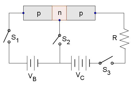Electricity and Magnetism Problem: p-n-p transistor and