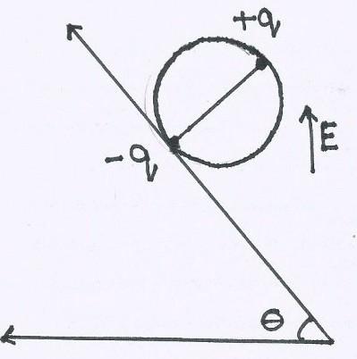 Electricity and Magnetism Problem: Electrostatic