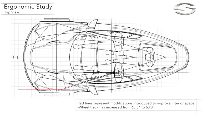 Car Top View Diagram Top View Car Template • Wiring