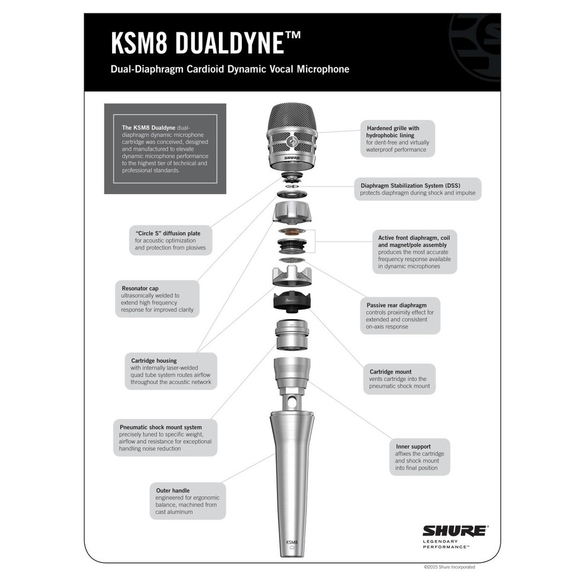 Shure KSM8 Dual Diaphragm Dynamic Microphone, Nickel