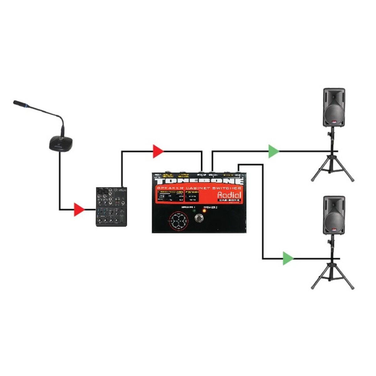 Radial Tonebone CabBone Speaker Cabinet Switcher at Gear4music