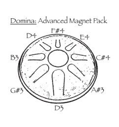 idiopan domina advanced magnet pack [ 1200 x 1200 Pixel ]