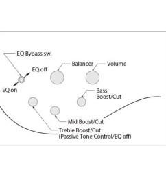dean edge bass guitar wiring diagrams best wiring librarydean edge bass guitar wiring diagrams [ 1200 x 1200 Pixel ]