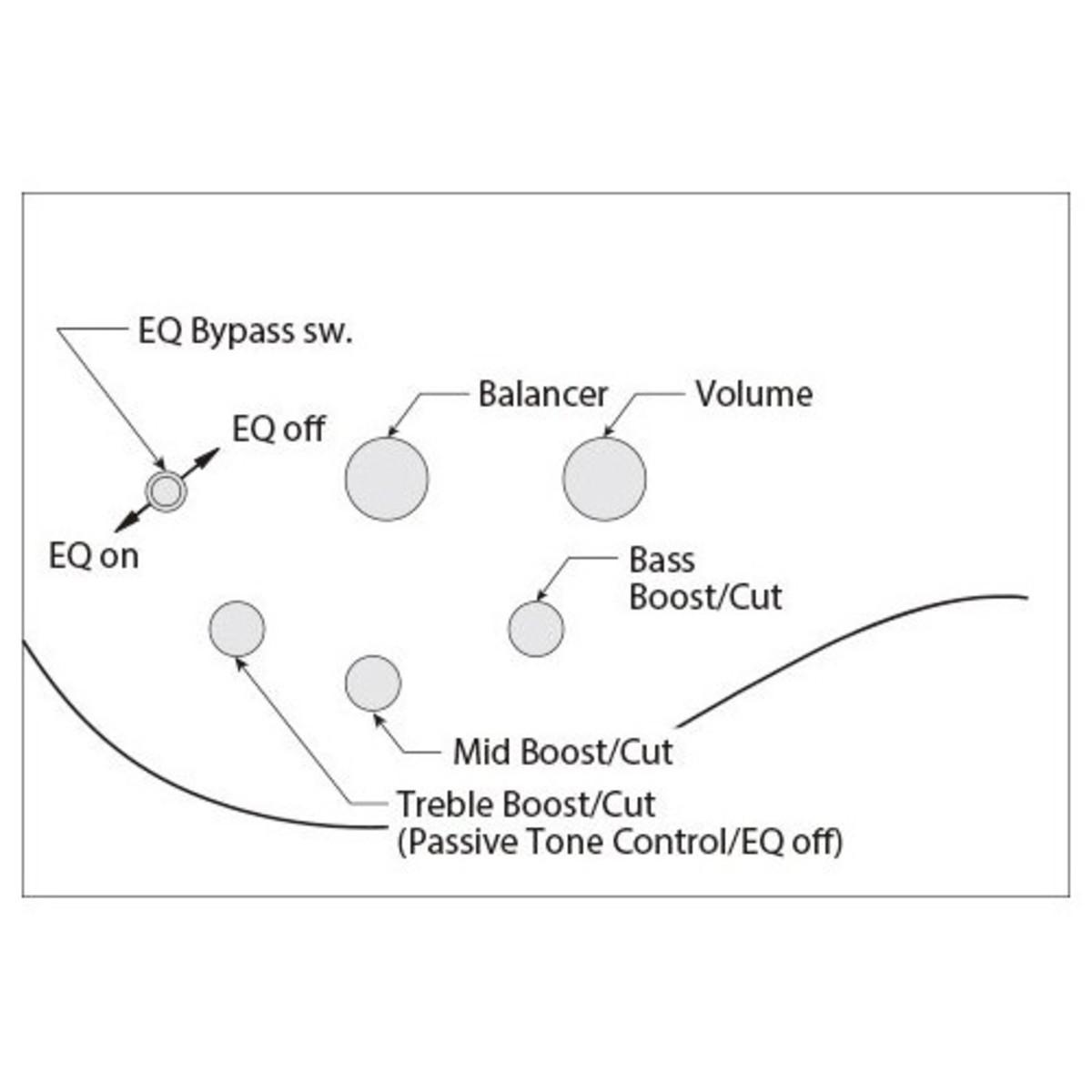 hight resolution of dean edge bass guitar wiring diagrams best wiring librarydean edge bass guitar wiring diagrams