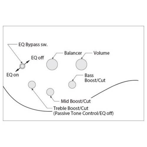 small resolution of dean edge bass guitar wiring diagrams best wiring librarydean edge bass guitar wiring diagrams