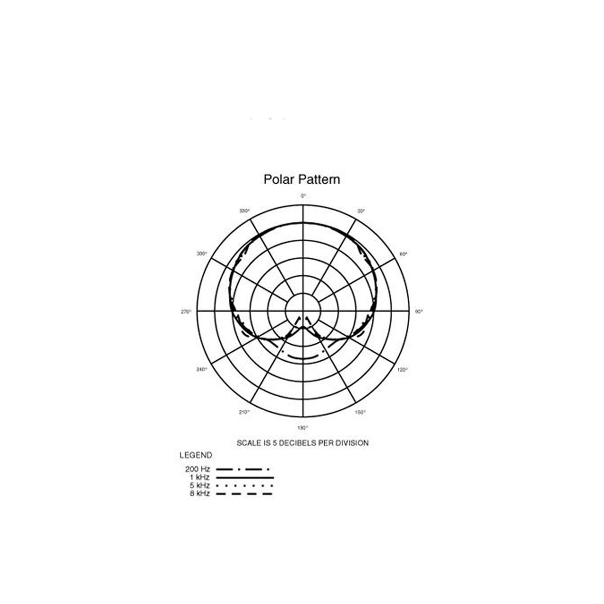Audio Technica PRO 70 Cardioid Condenser Lavalier