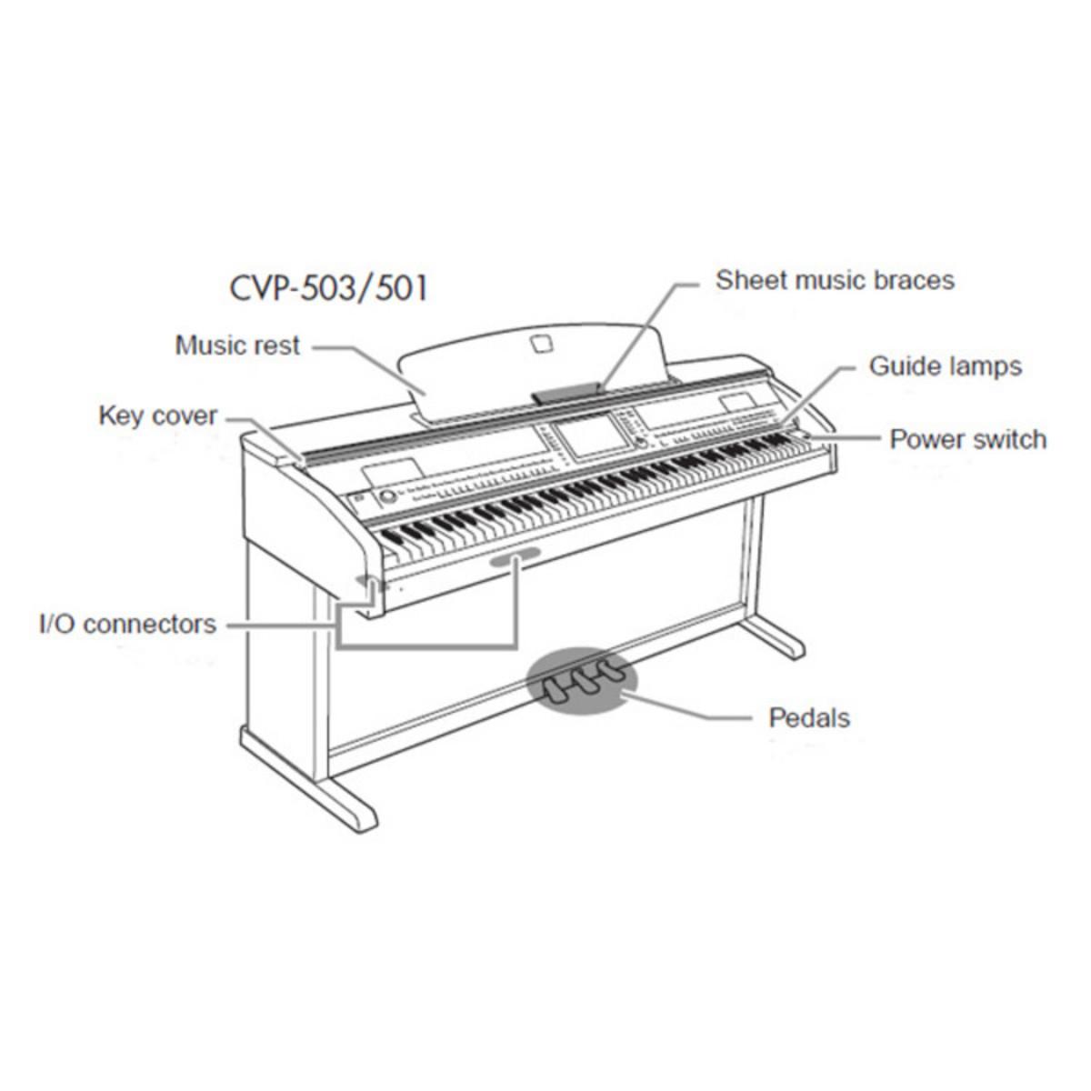 Yamaha Clavinova Cvp503 Polished Ebony With Bench