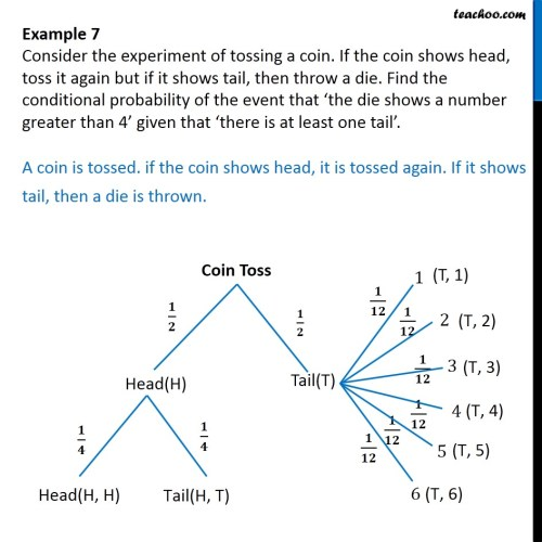 small resolution of example 7 if coin shows head toss it again but if shows tail
